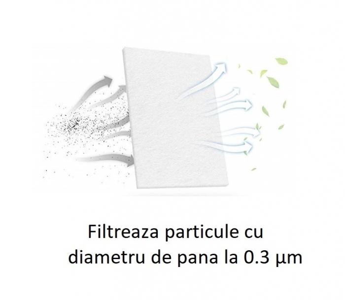 Filtru alb particule fine ( > 0.3 μm) CPAP DeVilbiss (SleepCube, Blue, Cube 30 ATV) 2