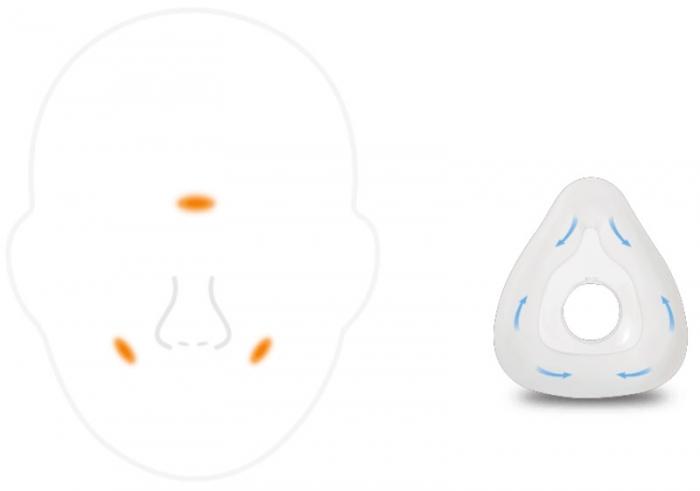 Masca CPAP Nazala Wizard 310 5