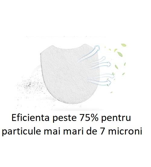 Filtru alb standard ( > 7 μm) miniCPAP AirMini - Resmed 3